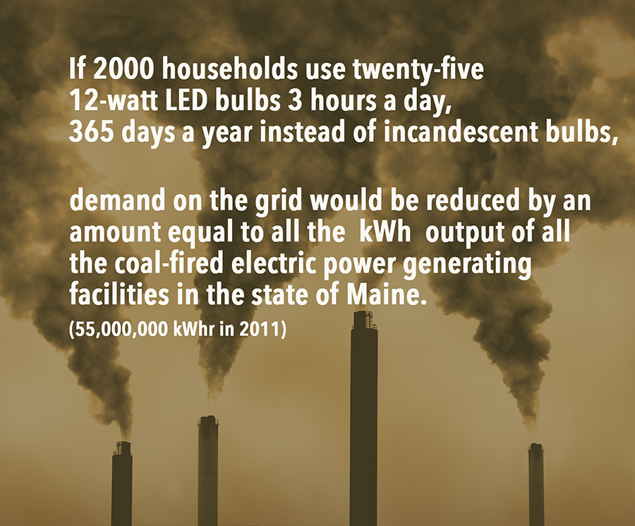 Switching 2000 households from incandescent to LED bulbs saves enough kWhr's to equal all the output of all the coal fired power plants in Maine.