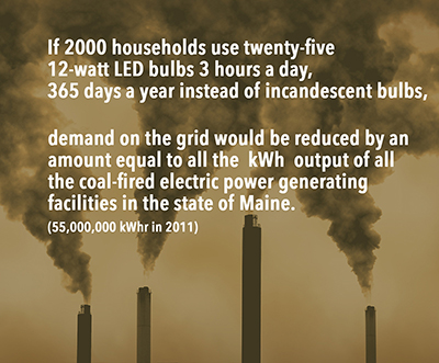 When 2000 homes replace incandescent bulbs with LED's it uses so much less power that coal fired electricity is no longer needed