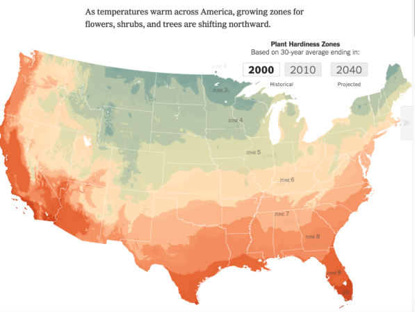 NYTimes article reports climate change causing northward shift of warmer weather, changing what plants thrive as hardiness zones heat up